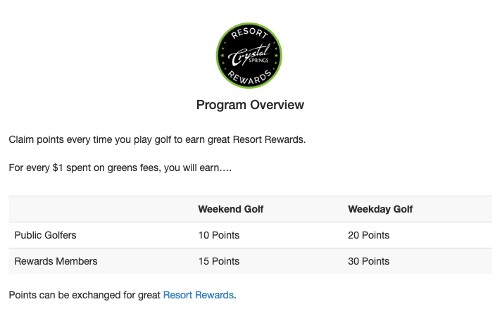 Golf Course Loyalty Program Example